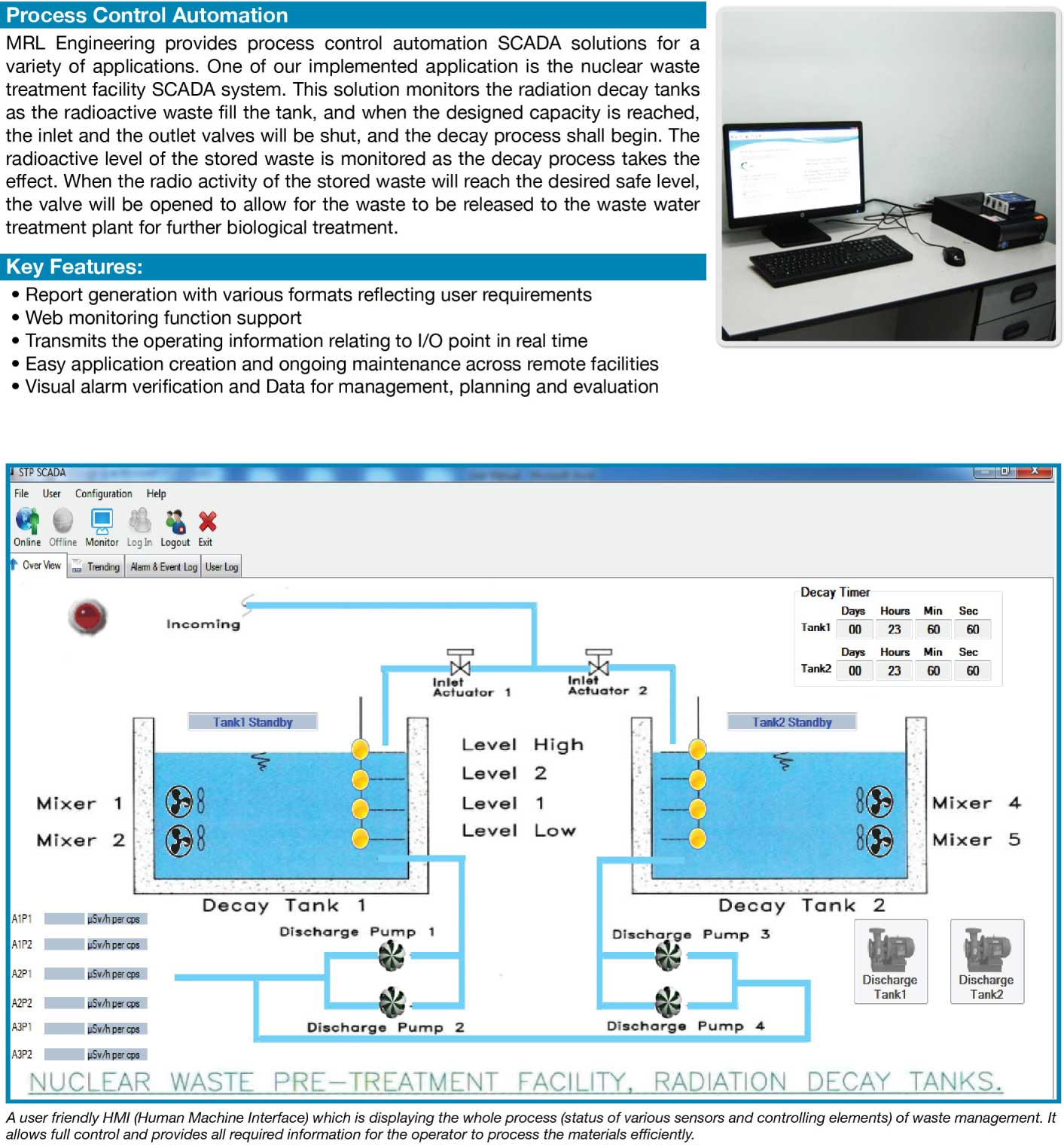 InfraTech-Process-control-a