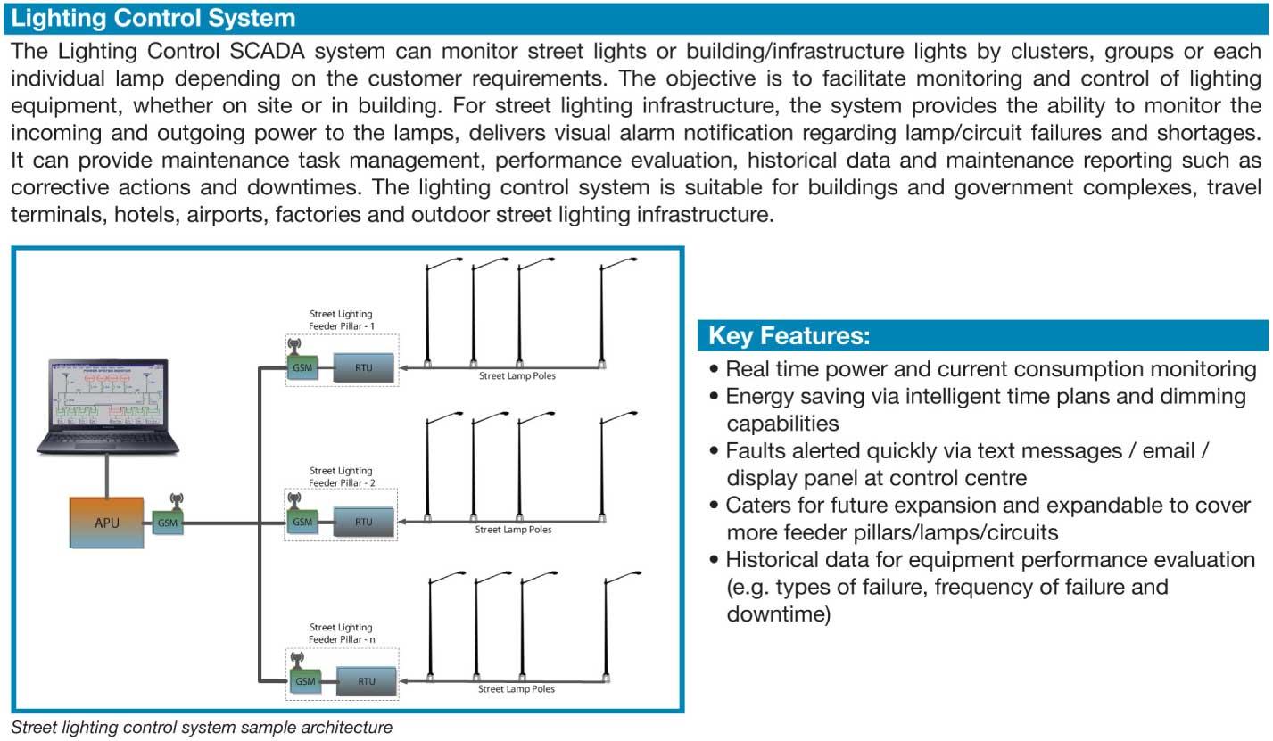 InfraTech-lighting
