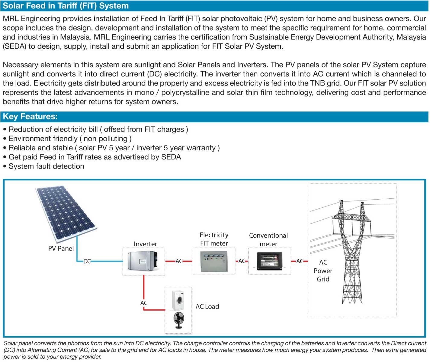 Renewable-solar